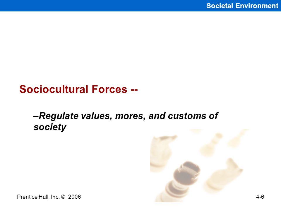 Prentice Hall, Inc. © 20064-17 Issues Priority Matrix