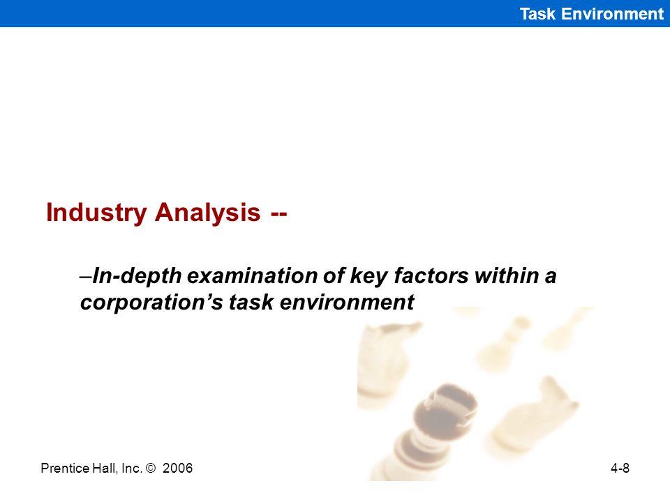 Prentice Hall, Inc. © 20064-9 Variables in Societal Environment