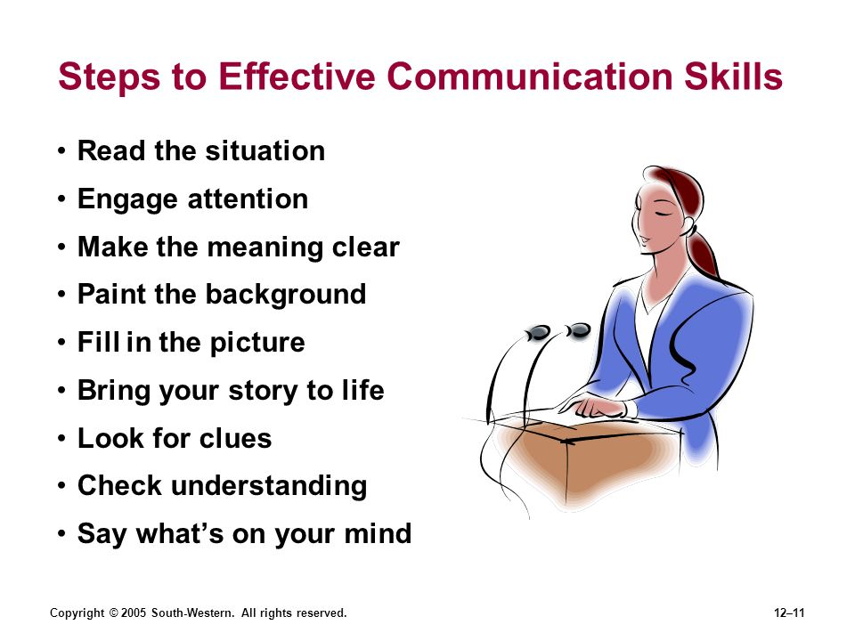 Copyright © 2005 South-Western. All rights reserved.12–11 Steps to Effective Communication Skills Read the situation Engage attention Make the meaning