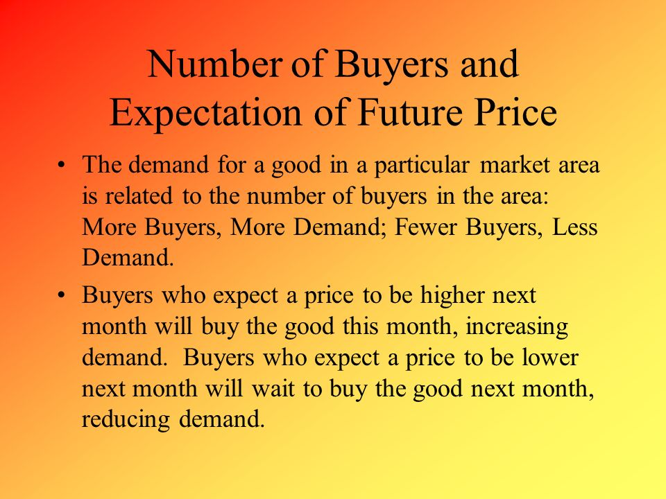 Number of Buyers and Expectation of Future Price The demand for a good in a particular market area is related to the number of buyers in the area: Mor