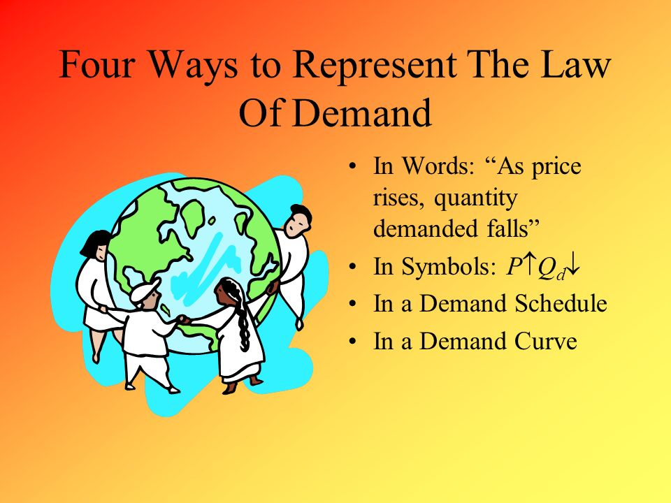 Four Ways to Represent The Law Of Demand In Words: As price rises, quantity demanded falls In Symbols: P Q d In a Demand Schedule In a Demand Curve