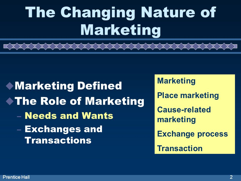 2Prentice Hall The Changing Nature of Marketing Marketing Defined The Role of Marketing – Needs and Wants – Exchanges and Transactions Marketing Place marketing Cause-related marketing Exchange process Transaction