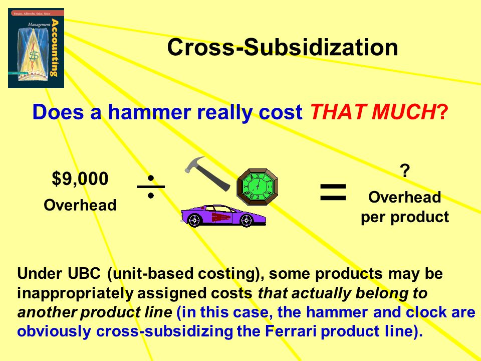 Does a hammer really cost THAT MUCH. Cross-Subsidization $9,000 Overhead .