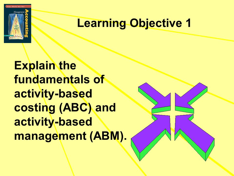 Explain the fundamentals of activity-based costing (ABC) and activity-based management (ABM). Learning Objective 1