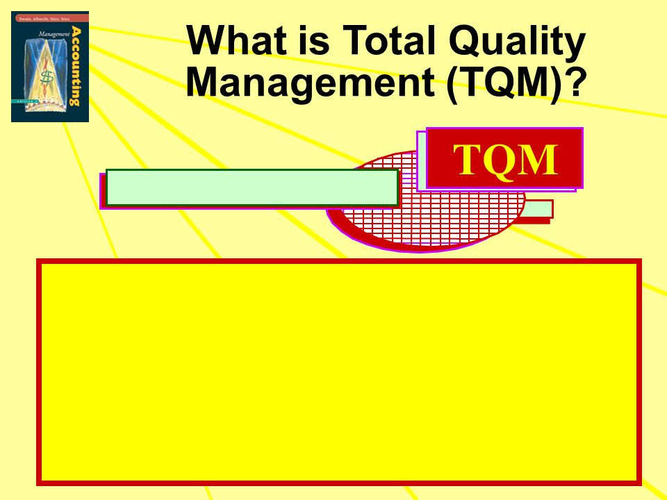 What is Total Quality Management (TQM) TQM