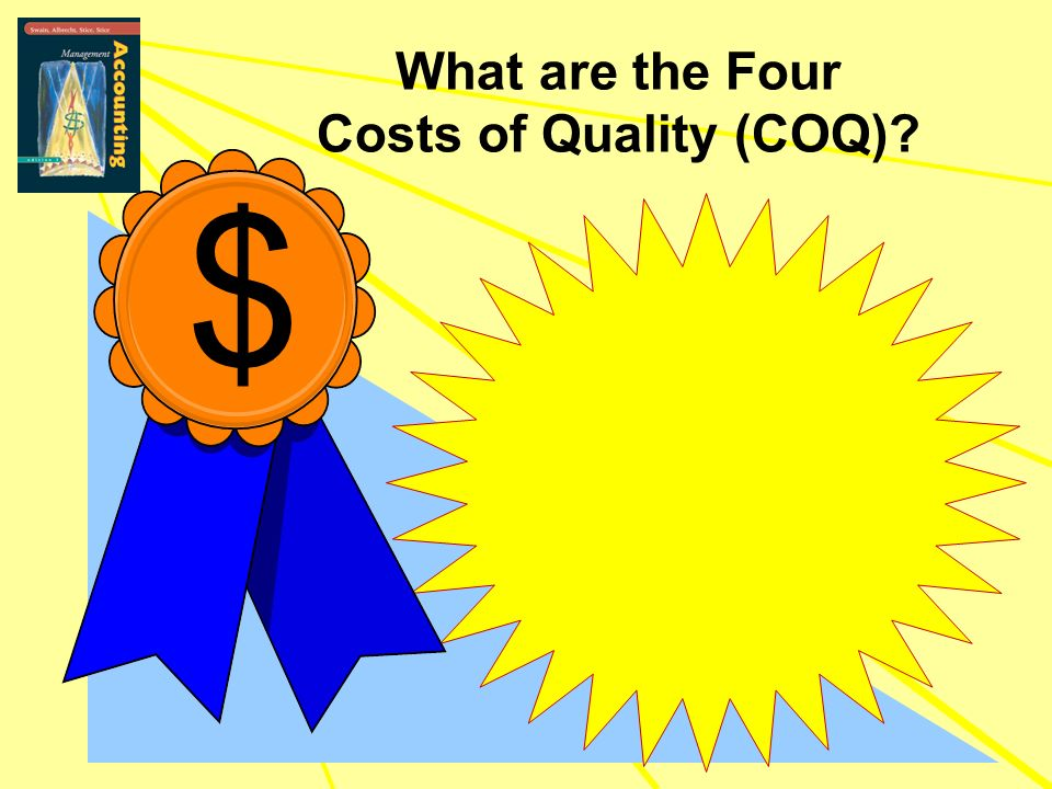 $ What are the Four Costs of Quality (COQ)