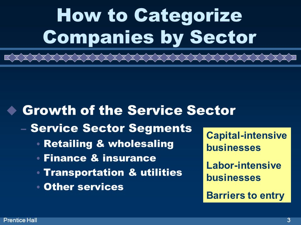 3Prentice Hall How to Categorize Companies by Sector Growth of the Service Sector – Service Sector Segments Retailing & wholesaling Finance & insuranc