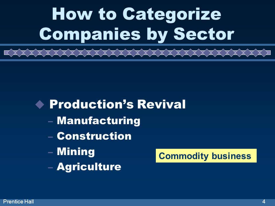 4Prentice Hall How to Categorize Companies by Sector Productions Revival – Manufacturing – Construction – Mining – Agriculture Commodity business