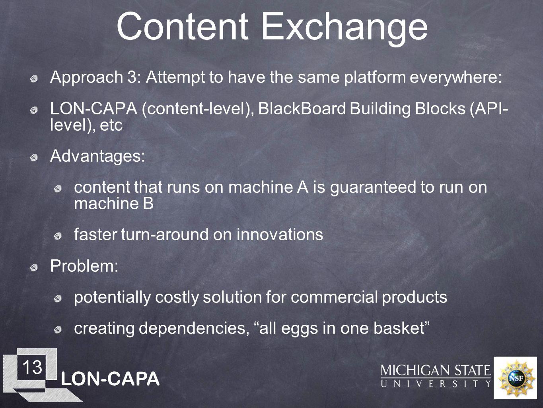 LON-CAPA 13 Content Exchange Approach 3: Attempt to have the same platform everywhere: LON-CAPA (content-level), BlackBoard Building Blocks (API- leve