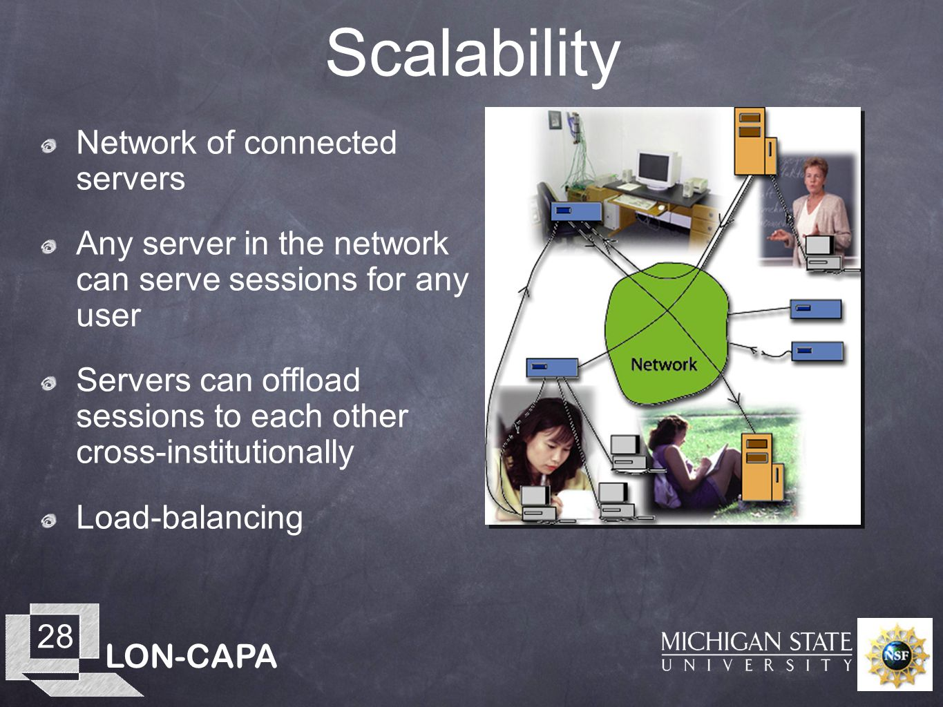 LON-CAPA 28 Scalability Network of connected servers Any server in the network can serve sessions for any user Servers can offload sessions to each ot
