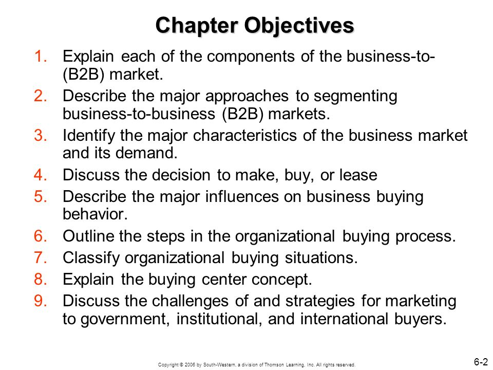 Copyright © 2006 by South-Western, a division of Thomson Learning, Inc. All rights reserved. 6-2 Chapter Objectives 1.Explain each of the components o