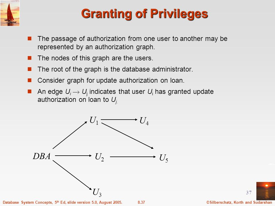©Silberschatz, Korth and Sudarshan8.37Database System Concepts, 5 th Ed, slide version 5.0, August 2005. 37 Granting of Privileges The passage of auth