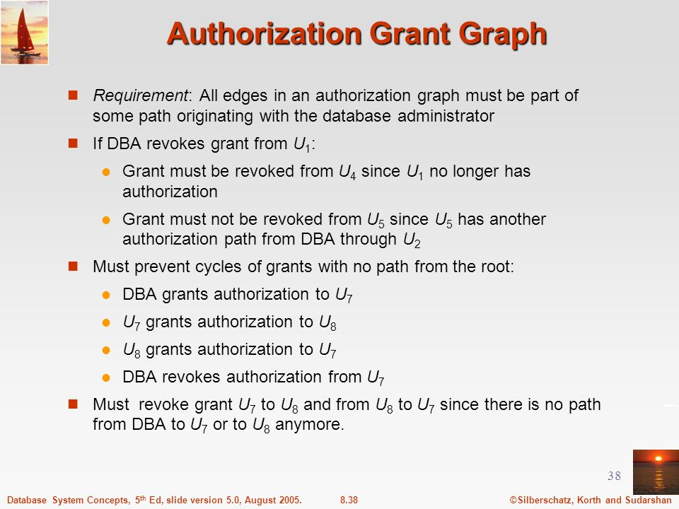 ©Silberschatz, Korth and Sudarshan8.38Database System Concepts, 5 th Ed, slide version 5.0, August 2005. 38 Authorization Grant Graph Requirement: All