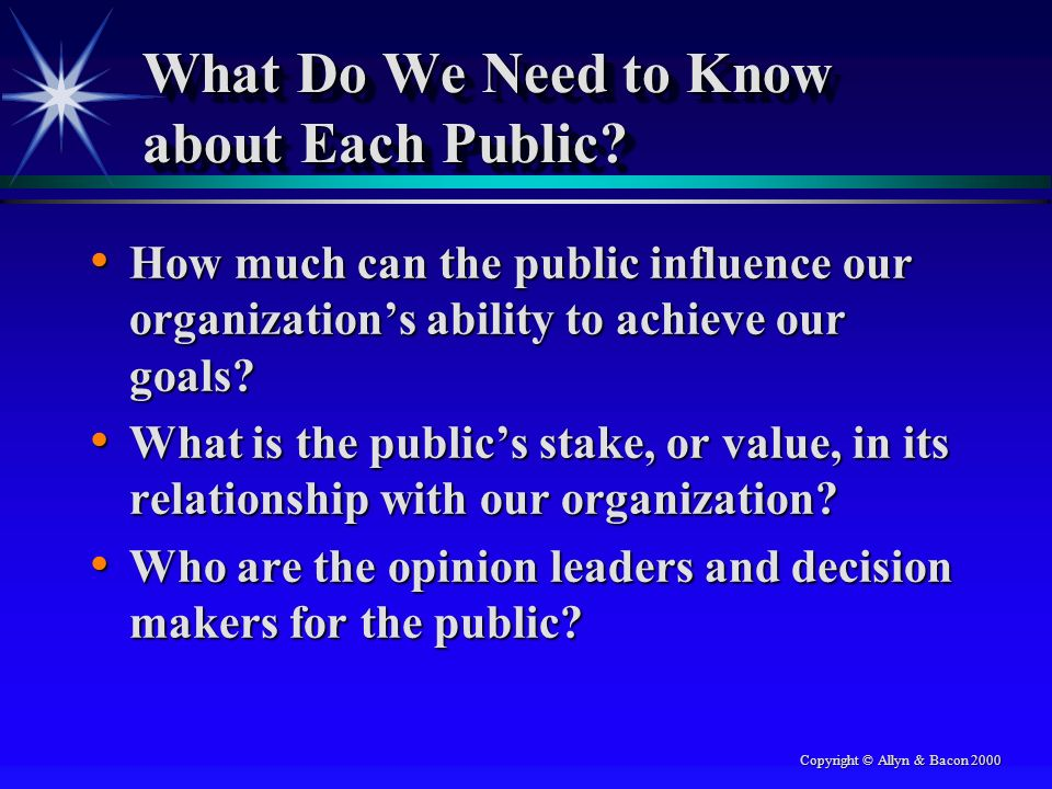 Copyright © Allyn & Bacon 2000 What Do We Need to Know about Each Public.
