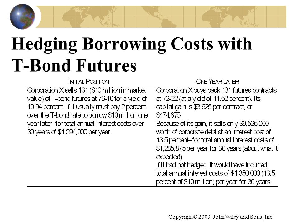 Copyright© 2003 John Wiley and Sons, Inc. Hedging Borrowing Costs with T-Bond Futures