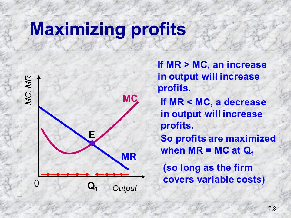 7.7 The production decision n For any output level, the firm attempts to mimimize costs n Assume the firm aims to maximize profits n Profits depend on