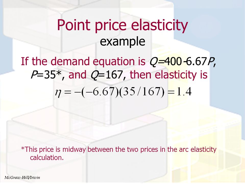 Managerial Economics and Organizational Architecture, Chapter 4 Point price elasticity example If the demand equation is Q=400-6.67P, P=35*, and Q=167