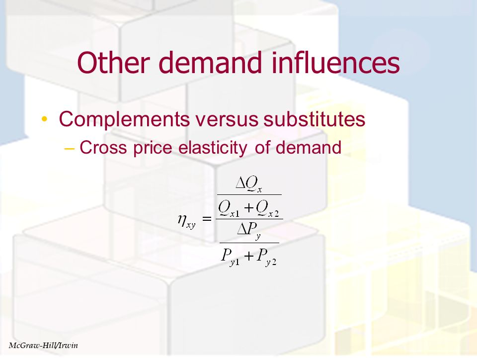 Managerial Economics and Organizational Architecture, Chapter 4 Other demand influences Complements versus substitutes –Cross price elasticity of dema