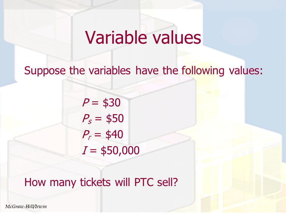 Managerial Economics and Organizational Architecture, Chapter 4 Variable values Suppose the variables have the following values: P = $30 P s = $50 P r