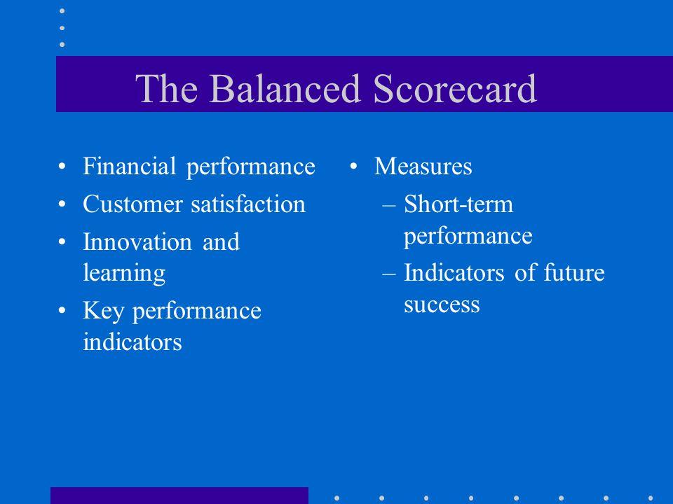 The Balanced Scorecard Financial performance Customer satisfaction Innovation and learning Key performance indicators Measures –Short-term performance