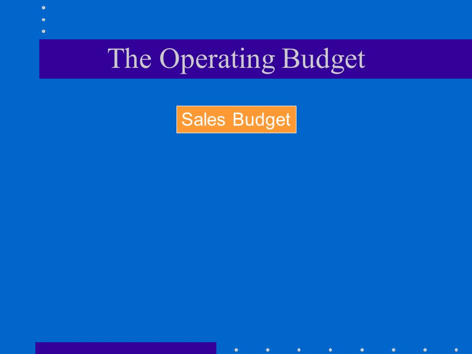 The Operating Budget Sales Budget