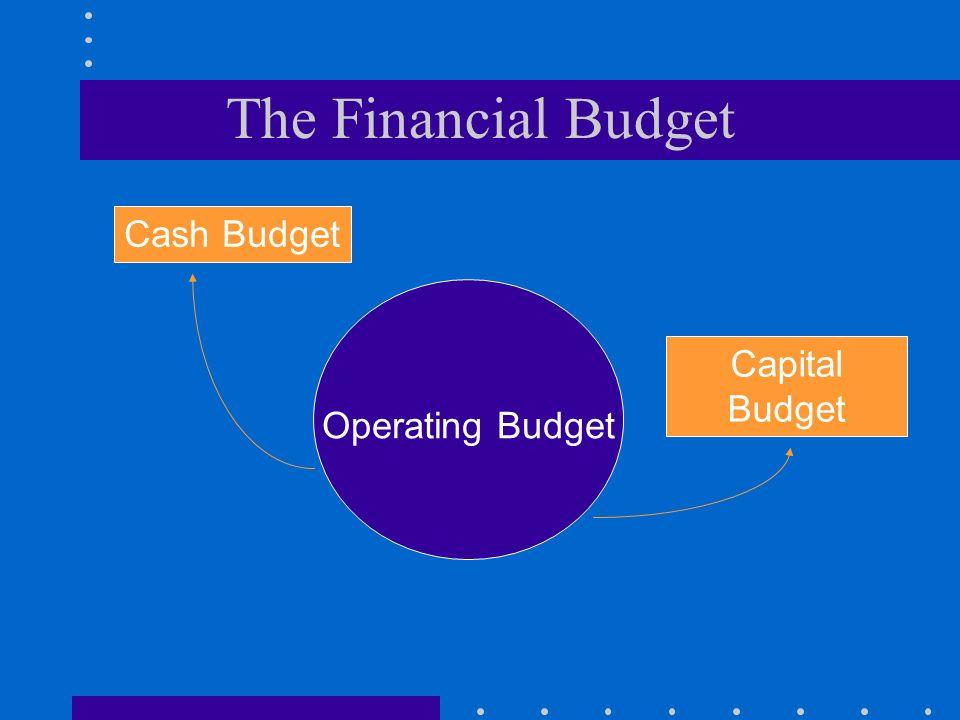 The Financial Budget Operating Budget Cash Budget Capital Budget