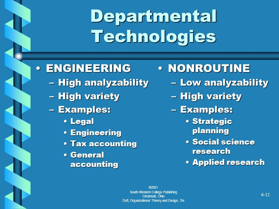 ©2001 South-Western College Publishing Cincinnati, Ohio Daft, Organizational Theory and Design, 7/e 6-12 ENGINEERINGENGINEERING –High analyzability –H