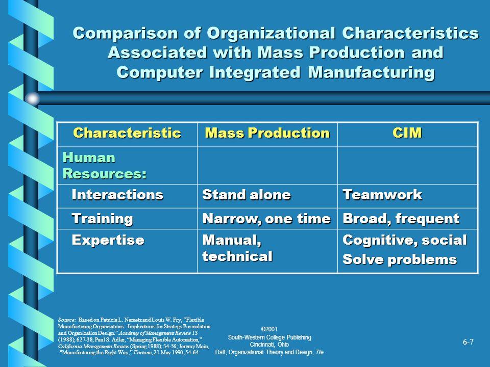 ©2001 South-Western College Publishing Cincinnati, Ohio Daft, Organizational Theory and Design, 7/e 6-7 Comparison of Organizational Characteristics A