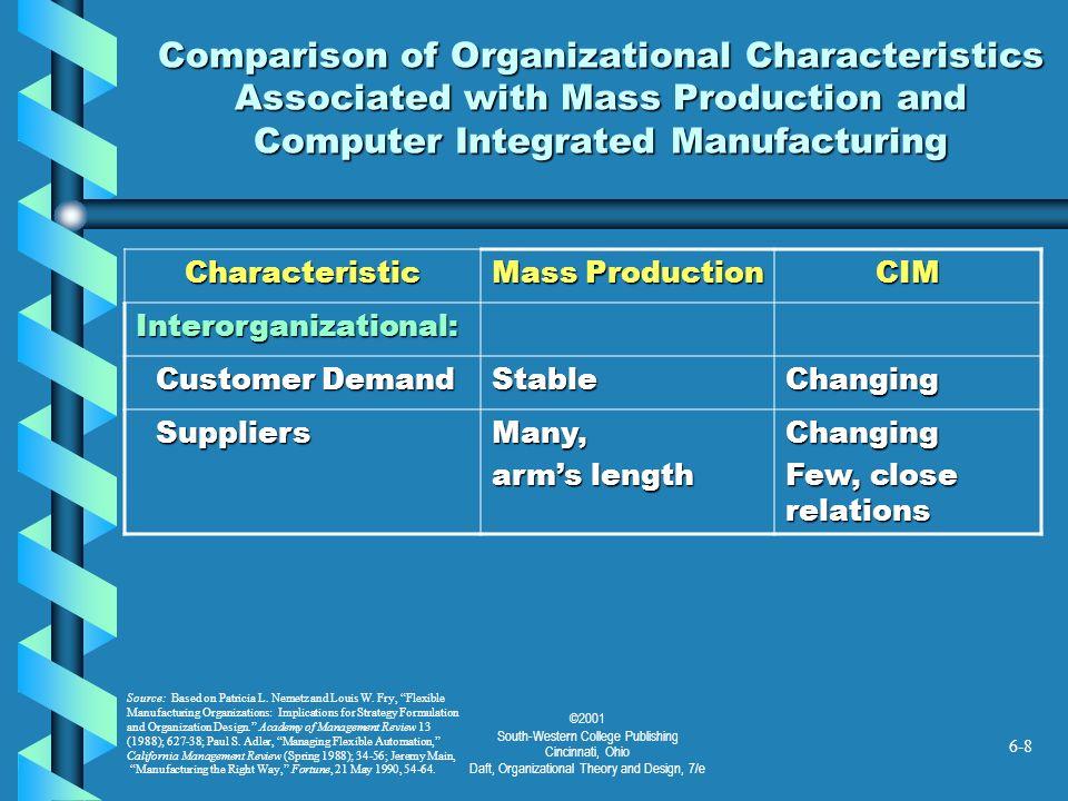 ©2001 South-Western College Publishing Cincinnati, Ohio Daft, Organizational Theory and Design, 7/e 6-8 Comparison of Organizational Characteristics A