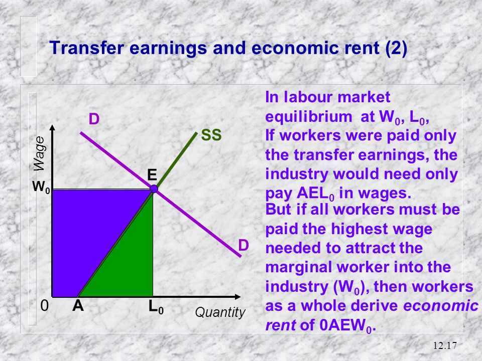 12.16 Transfer earnings and economic rent n Transfer earnings – the minimum payments required to induce a factor of production to work in a particular