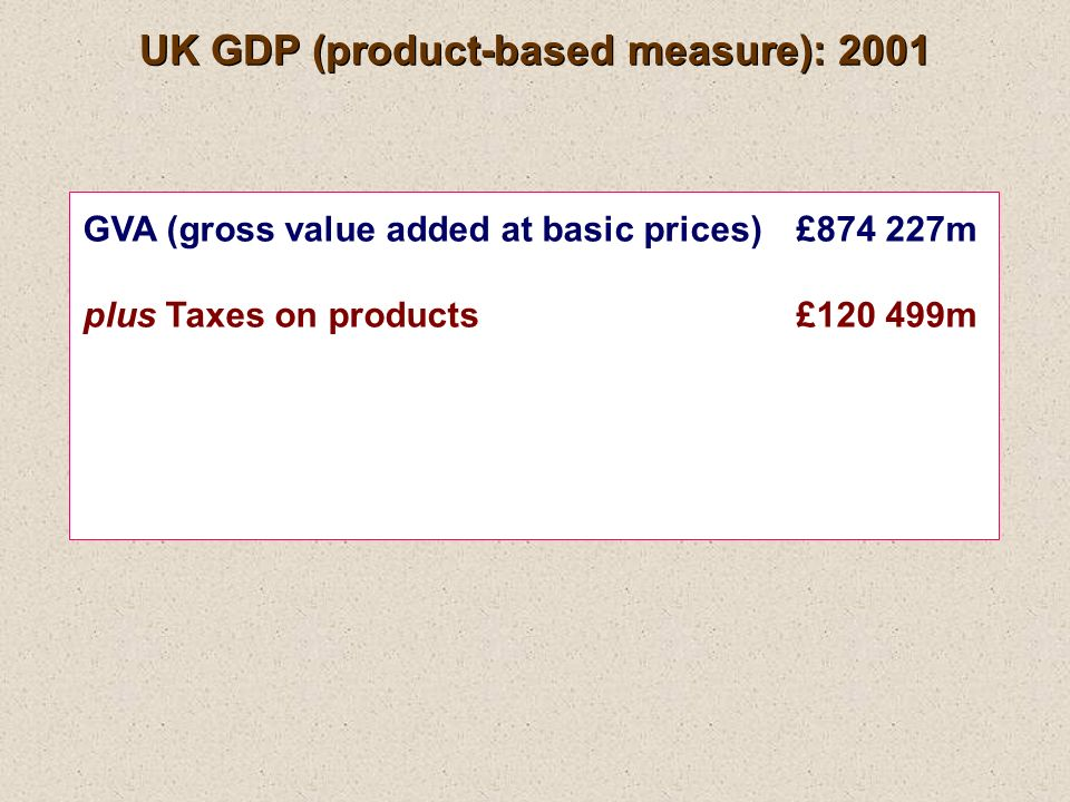 GVA (gross value added at basic prices)£874 227m plus Taxes on products£120 499m UK GDP (product-based measure): 2001