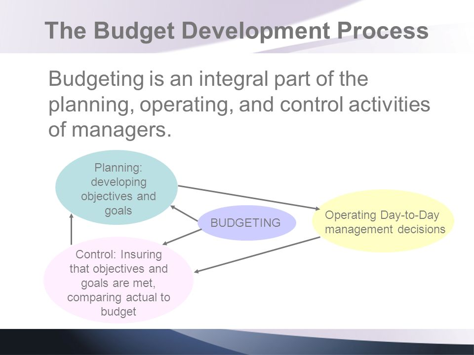 The Budget Development Process Budgeting is an integral part of the planning, operating, and control activities of managers. Planning: developing obje