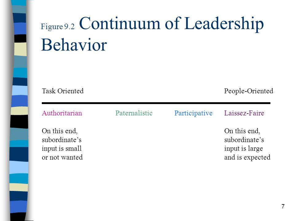 8 Figure 9.3 Leader-Subordinate Interactions Leader Subordinate Leader Subordinate Authoritarian Leadership Paternalistic Leadership