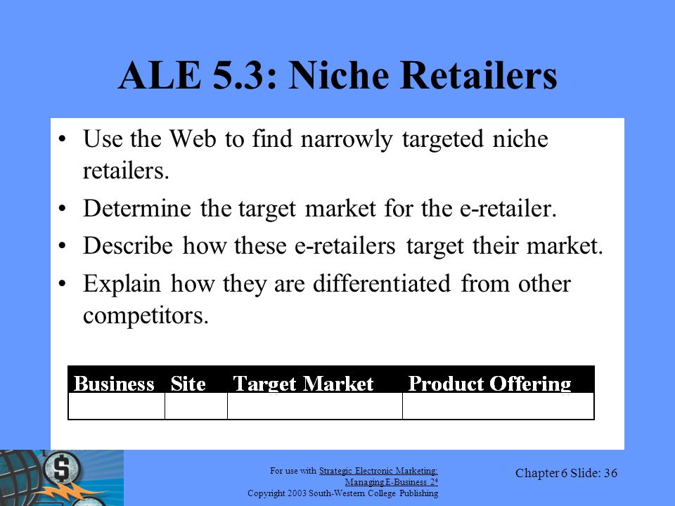 For use with Strategic Electronic Marketing: Managing E-Business 2 e Copyright 2003 South-Western College Publishing Chapter 6 Slide: 36 ALE 5.3: Niche Retailers Use the Web to find narrowly targeted niche retailers.