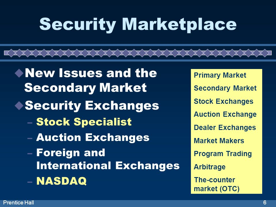 6Prentice Hall Security Marketplace New Issues and the Secondary Market Security Exchanges – Stock Specialist – Auction Exchanges – Foreign and International Exchanges – NASDAQ Primary Market Secondary Market Stock Exchanges Auction Exchange Dealer Exchanges Market Makers Program Trading Arbitrage The-counter market (OTC)
