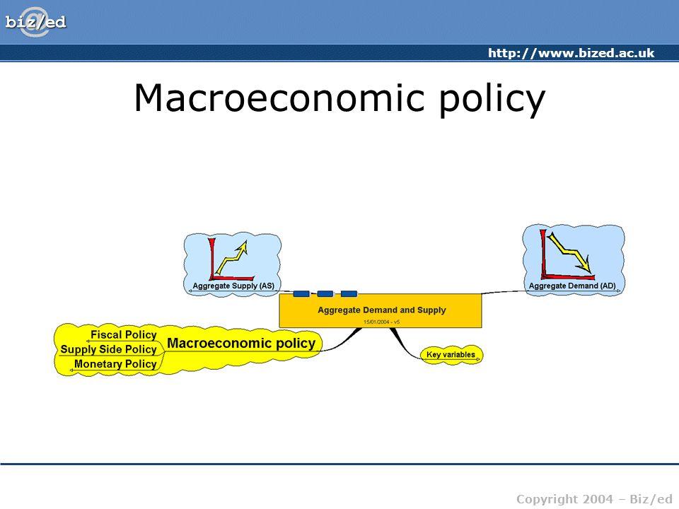 http://www.bized.ac.uk Copyright 2004 – Biz/ed Macroeconomic policy
