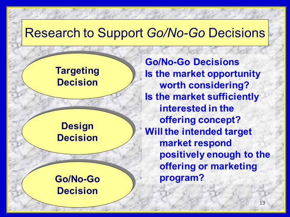 13 Research to Support Go/No-Go Decisions Go/No-Go Decisions Is the market opportunity worth considering? Is the market sufficiently interested in the