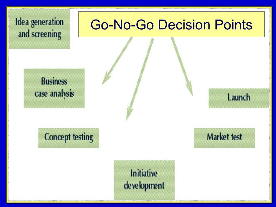 14 Go-No-Go Decision Points