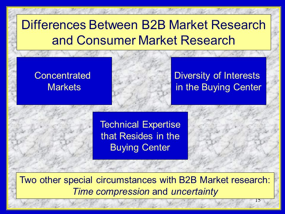 15 Differences Between B2B Market Research and Consumer Market Research Concentrated Markets Diversity of Interests in the Buying Center Technical Exp