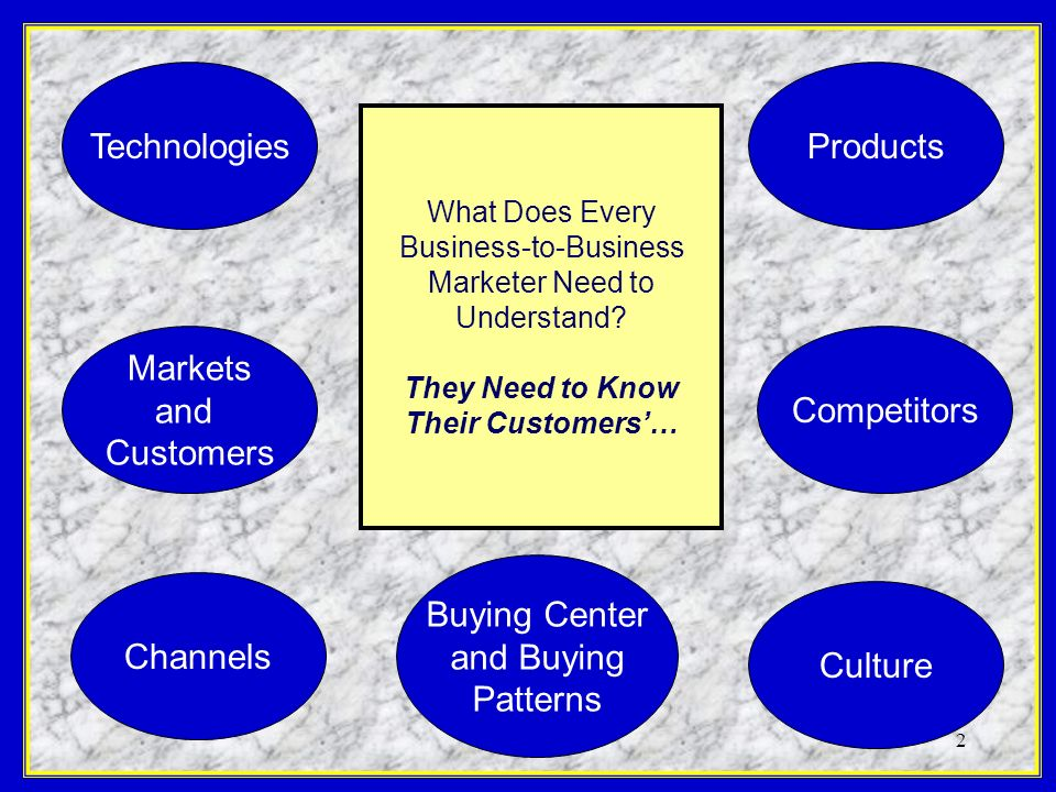 2 What Does Every Business-to-Business Marketer Need to Understand? They Need to Know Their Customers… Technologies Buying Center and Buying Patterns