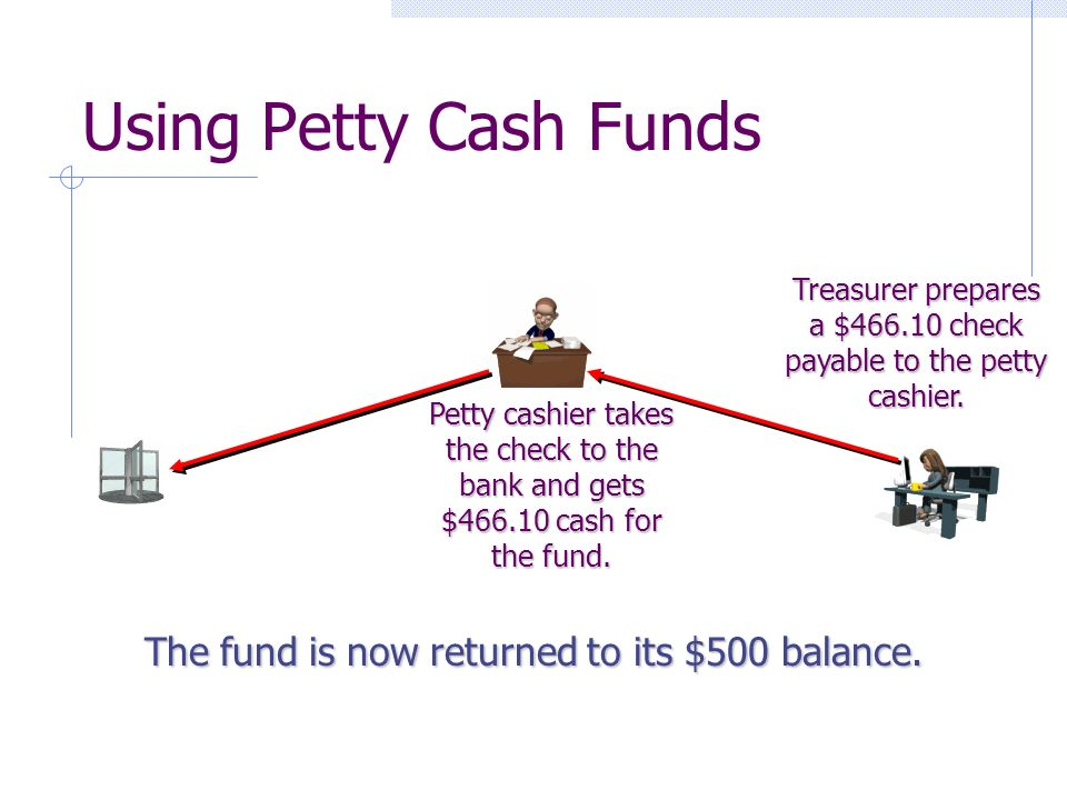 Using Petty Cash Funds Treasurer prepares a $466.10 check payable to the petty cashier.