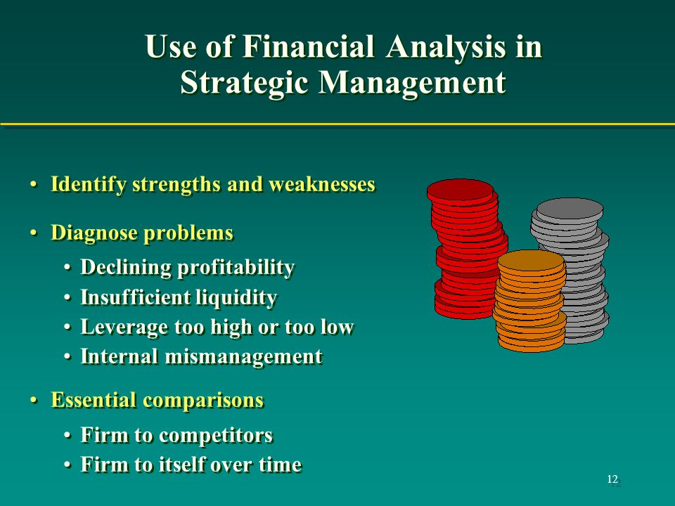 12 Use of Financial Analysis in Strategic Management Identify strengths and weaknesses Diagnose problems Declining profitability Insufficient liquidit