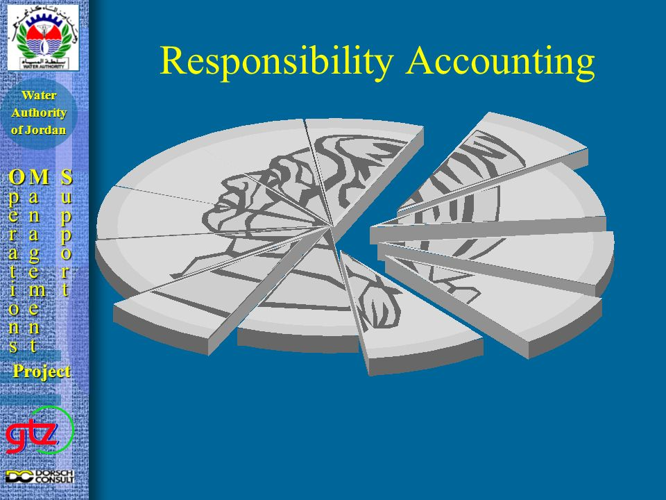 Responsibility Accounting OperationsOperationsOperationsOperations ManagementManagementManagementManagement SupportSupportSupportSupport Project Water Authority of Jordan