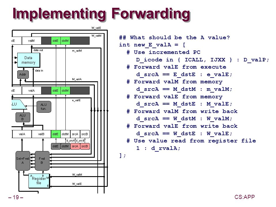 – 19 – CS:APP Implementing Forwarding ## What should be the A value.