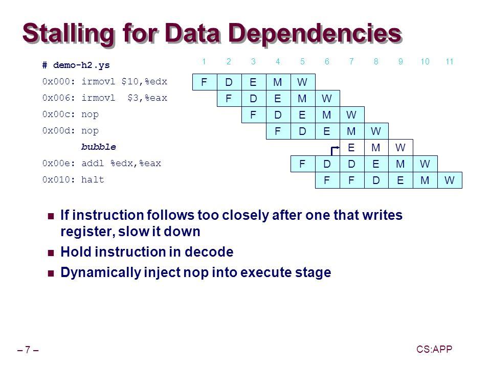 – 28 – CS:APP 0x000: irmovl Stack,%esp # Initialize stack pointer 0x006: call p # Procedure call 0x00b: irmovl $5,%esi # Return point 0x011: halt 0x020:.pos 0x20 0x020: p: irmovl $-1,%edi # procedure 0x026: ret 0x027: irmovl $1,%eax # Should not be executed 0x02d: irmovl $2,%ecx # Should not be executed 0x033: irmovl $3,%edx # Should not be executed 0x039: irmovl $4,%ebx # Should not be executed 0x100:.pos 0x100 0x100: Stack: # Stack: Stack pointer Return Example Previously executed three additional instructions demo-retb.ys