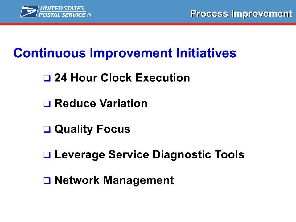 Process Improvement 24 Hour Clock Execution Reduce Variation Quality Focus Leverage Service Diagnostic Tools Network Management Continuous Improvement Initiatives