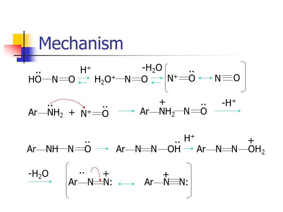 Mechanism HONO.. H2O+H2O+ NO N+N+ O N O ArNH 2.. N+N+ O ArNH 2 + NO.. ArNHNO.. ArNNOH.. ArNNOH 2 + ArNN: +.. ArNN: + + H+H+ -H 2 O -H + H+H+ -H 2 O