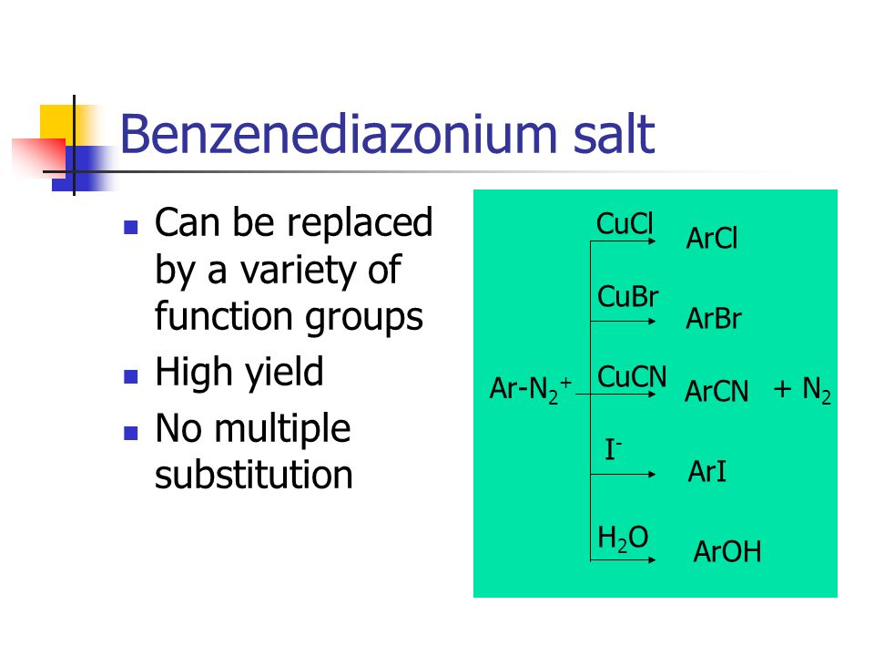 Benzenediazonium salt Can be replaced by a variety of function groups High yield No multiple substitution Ar-N 2 + CuCl ArCl CuBr ArBr CuCN ArCN I-I-