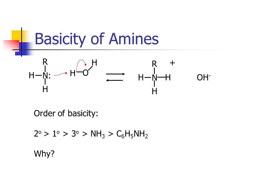 Basicity of Amines R H H N: H O H R H H N H + OH - Order of basicity: 2 o > 1 o > 3 o > NH 3 > C 6 H 5 NH 2 Why?