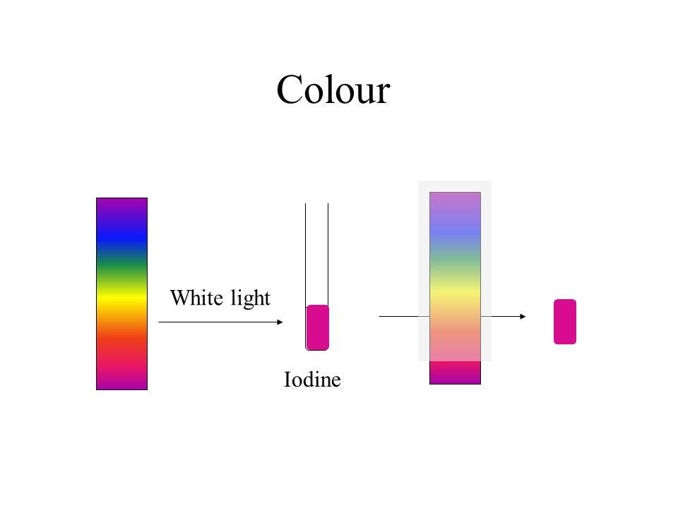 Colour White light Iodine